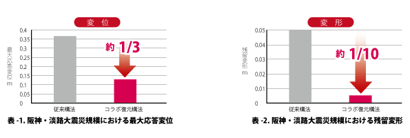 fukugen_test