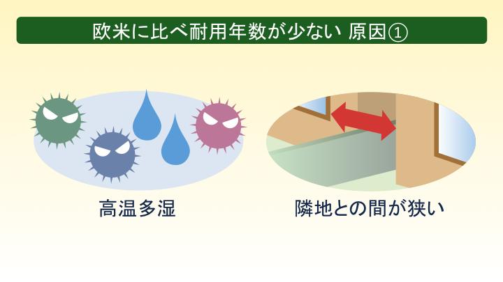木造住宅の耐用年数 原因(1)