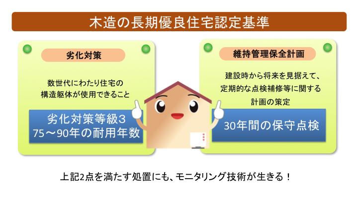 木造の長期優良性住宅認定基準